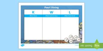 Pearl Diving KWL Grid - UAE Culture and Heritage, emirati, arab, pearl diving