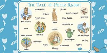 The Tale of Peter Rabbit Word Mat - peter, rabbit, word, mat