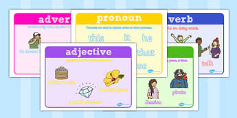 Type Of Words Display Posters - type of words display posters, words, type, word, display, poster, sign, banner, types of words, noun, verb, adverb, adjective, preposition, conjunction, interjection