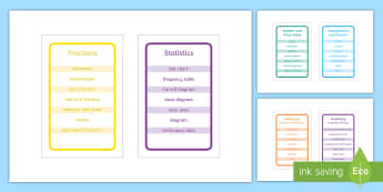KS2 Maths Vocabulary Prompt IKEA Tolsby Frame  - KS2 Maths Vocabulary Poster Pack - mathematics, words, key words, vocab, properties, number, place v