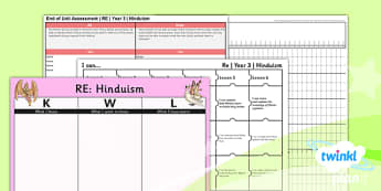 PlanIt - RE Year 3 - Hinduism Assessment Pack - planit, re, year 3, hinduism, assessment, pack