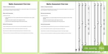 CfE 1st Level Assessment Multiplication and Division Assessment Pack - CfE Numeracy and Mathematics, number, money, measure, multiplication, division, assessment, 1st leve