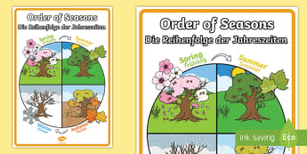 Order of Seasons Display Poster - English/German - EAL. German, Order of Seasons Display Poster - seasons, weather, changes, ks1, year 1, year one, ,Ge