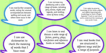 2014 Curriculum LKS2 Years 3 and 4 Reading Assessment I Can Speech