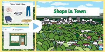 Geschäfte in der Stadt: Englischer Wortschatz mit Hörbeispielen PowerPoint Präsentation - Läden, Laden, Geschäft, einkaufen, shoppen, Aussprache, Englisch