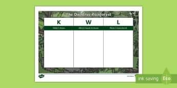 The Daintree Rainforest KWL Grid  - ACHASSK066, australia, queensland, geography, natural, nature, protected,Australia