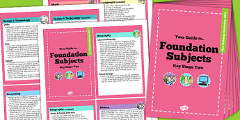 2014 Curriculum Cards KS2 Foundation Subjects - new curriculum