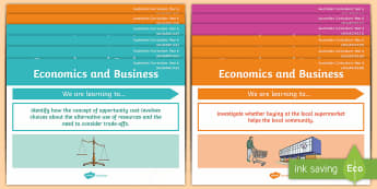 Year 6 Australian HASS Economics and Business Content Descriptor Statements Display Pack - English (Australian)-Australia - Australian HASS Content Descriptor Statements,Australia