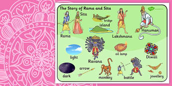 The Story of Rama and Sita Word Mat - diwali, hinduism, religion