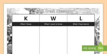 Myall Creek Massacre KWL Grid - ACHASSK108, Indigenous, Aboriginal, Australia, Australians, History, impact, event, significant,Aust