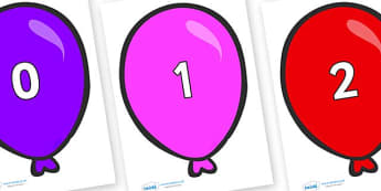 Numbers 0-100 on Party Balloons - 0-100, foundation stage numeracy, Number recognition, Number flashcards, counting, number frieze, Display numbers, number posters