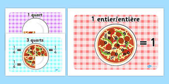 Pizza Fractions Display Posters French - french, Fraction, numeracy, fractions, half, quarter, whole, three quarters, two halves, pizza, fraction