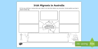 Irish Migrants in Australia Topic Research Map - Australia, HASS, history, geography, migration, migrate, stories, colony, convicts, family histories