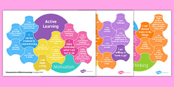 EYFS Characteristics of Effective Learning Posters for Parents