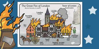 The Great Fire of London Scene Word Mat Romanian Translation - romanian