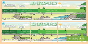 Línea del tiempo de exposición: Los dinosaurios - Dinosaurios, pre-historia, dinos, tiranosaurio, estegosaurio, triceratops, proyectos, aprendizaje ba