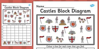 Castles Block Diagram Activity Worksheet - graph, activity, castles, block