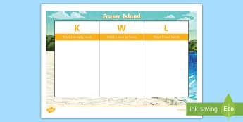 Fraser Island KWL Grid - ACHASSK066, australia, queensland, geography, natural, nature,Australia