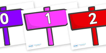 Numbers 0-100 on Signposts - 0-100, foundation stage numeracy, Number recognition, Number flashcards, counting, number frieze, Display numbers, number posters