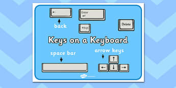 Keys On A Keyboard Display Posters - Keyboard, ICT, Keys,display, poster, Control, Alt, Delete, important, sign, banner