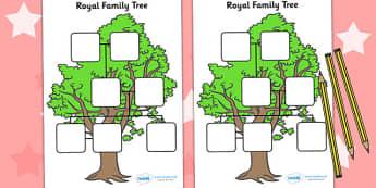 The Royal Family Worksheets - Family tree, family tree template, my family, parent, mum, dad, grandparent, grandma, grandad, family, granpa