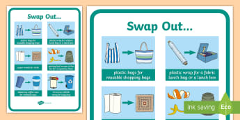 Swap Out Display Poster - tidy kiwi, New Zealand, rubbish, recycling, Years 1-6, display poster