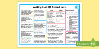CfE Second Level Writing Mat - CfE, literacy and English, writing, creating texts, benchmarks,Scottish
