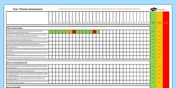 Australian Curriculum Year 7 Science Assessment -Y7, year 7, aims, curriculum, objectives, descriptors, assessment, spreadsheet, levels, Australia