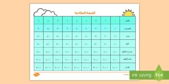 الرسم التوضيحي للقيمة المكانية للأعداد - الآحاد، ترتيب، المرحلة الابتدائية، المعلّم، نشاط، الق