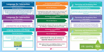 Australian Curriculum English: Year 6 Language Content Descriptions Display Posters - Learning Intention, ACARA, WALT, Learning Objective, Learning Goal, Content Descriptors, Language, L