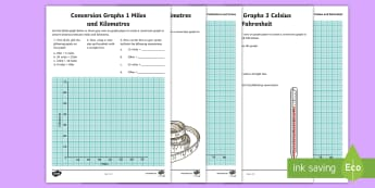 UKS2 Conversion Graphs Activity Sheets - KS2, Maths, y6, y5, year 6, year 5, conversion, conversion graphs, miles, kilometres, km, metric, im