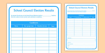 School Council Election Results - school council, election, SMSC