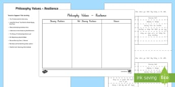 Philosophy Values - Resilience Activity - philosophy, new zealand, questioning, social studies, Year 3-6, resilience