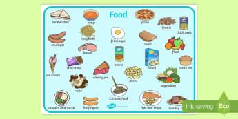 Food Word Mat - food, food groups, food types, writing about food, word mat, writing aid, mat