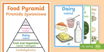 Food Pyramid Display Posters English/Polish - groups, diet, eating, healthy, banner, sign, health, translation