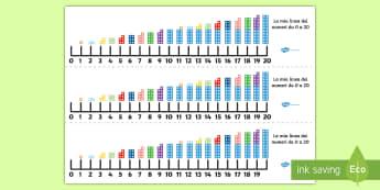 Linea dei numeri da 0 a 20 Attività - numero, linea, dei, numeri, fino, a 20, contare, addizioni, sottrazioni, regoli, unita, materiale, s