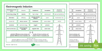 Edexcel Physics Electromagnetic Induction Word Mat - Word Mat, edexcel, gcse, physics, electromagnet, electromagnetic induction, coil, current, solenoid,