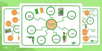 Ziua Sfântului Patrick - Harta ideilor principale - Sfantul Patrick, Sf, Patrick, harta, idei principale, Irlanda, protectorul, spiriduș, idee principală, religie, materiale didactice, română, romana, material, material