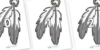 Numbers 0-31 on Feathers - 0-31, foundation stage numeracy, Number recognition, Number flashcards, counting, number frieze, Display numbers, number posters