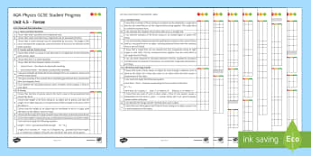 AQA Physics Unit 4.5 Forces Student Progress Sheet - Student Progress Sheets, AQA, RAG sheet, Unit 4.5 Forces