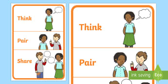 Think Pair Share - think, pair, share, discussion, talk partners, display, posters, speaking and listening,