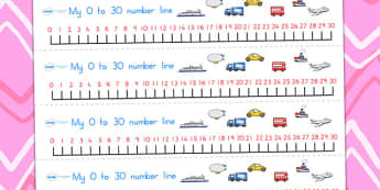 Transport Number Line 0 30 - transport, number line, numbers