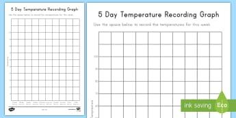 Five Day Temperature Recording Activity Fahrenheit - weather, days, week, record, graph, USA, America, temp, Fahrenheit, degrees,