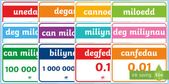 Cardiau Fflach Gwerth Lle - wall mathemateg, gwerth lle, cardiau, degau, miloedd, unedau, cannoedd, Welsh