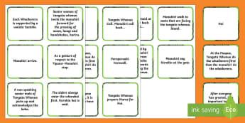 Pōwhiri Process Sequencing Cards - Maori Culture and Traditions, Maori, Powhiri Process, Powhiri, Marae, Marae visit, Te Marae