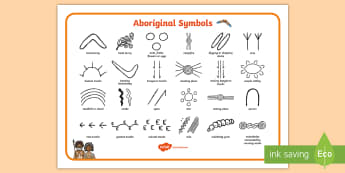 Indigenous Peoples Day Aboriginal Symbols Word Mat - indigenous peoples day, aboriginal, symbols, social studies, story telling