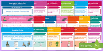 Australian Curriculum - English: Literacy Content Descriptions Display Pack - Australian Curriculum English Content Descriptions Display Posters, Content Descriptors, Literacy, T