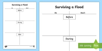 Surviving a Flood Activity Sheet - Australia Curriculum HASS The impact of bushfires or floods on environments and communities, ACHASSK