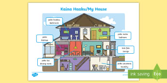 My House Display Poster Niuean/English - niue, niuean language week, niuean, house, kaina haaku