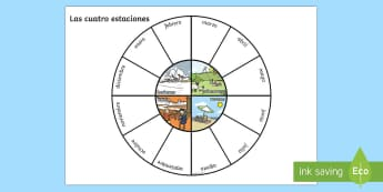 Four Seasons Wheel-Spanish